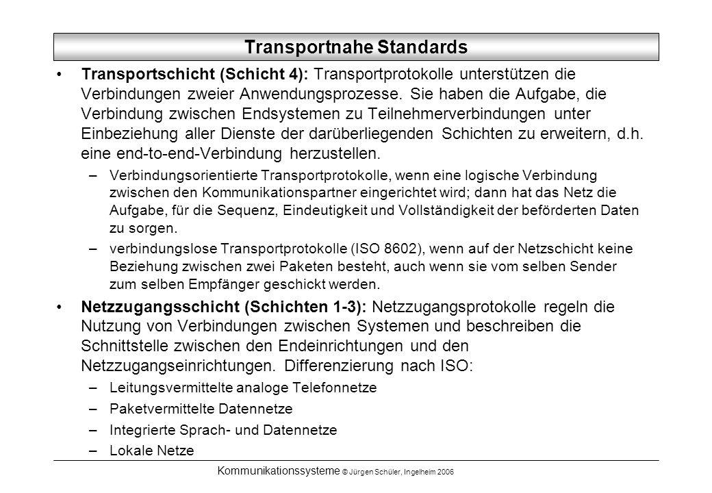 Kommunikationssysteme © Jürgen Schüler, Ingelheim 2006 Transportnahe Standards Transportschicht (Schicht 4): Transportprotokolle unterstützen die Verb