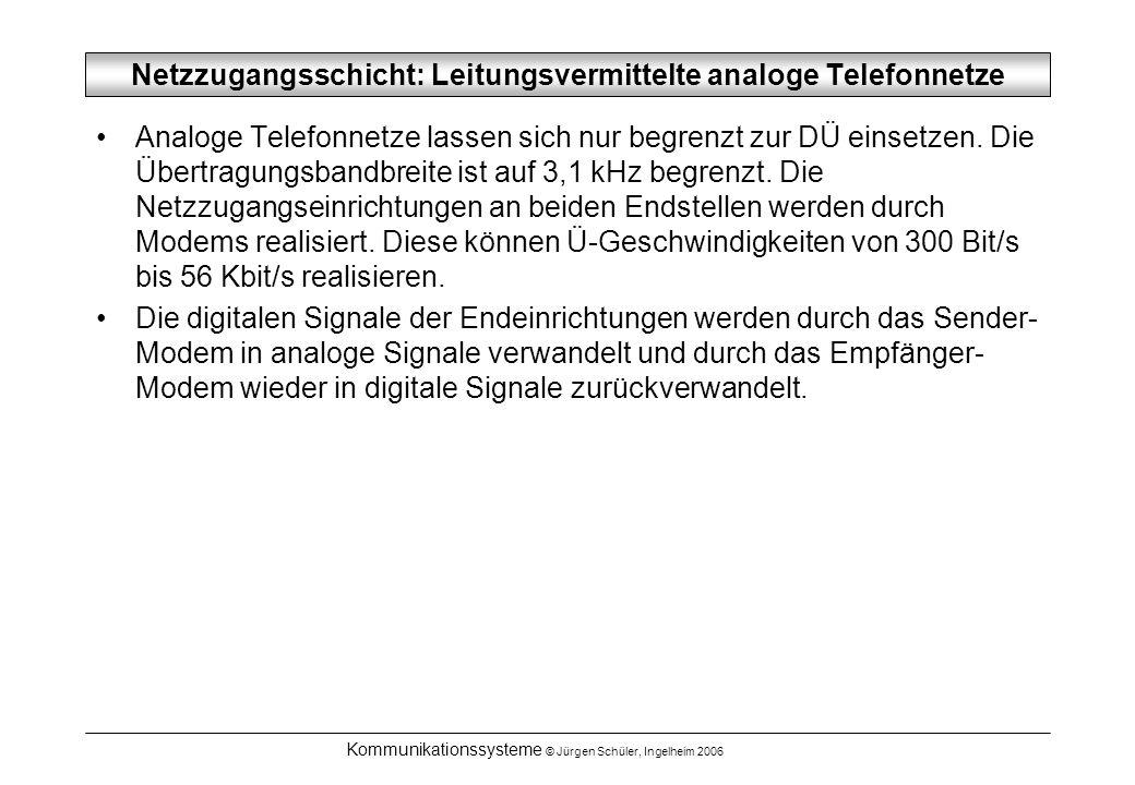Kommunikationssysteme © Jürgen Schüler, Ingelheim 2006 Netzzugangsschicht: Leitungsvermittelte analoge Telefonnetze Analoge Telefonnetze lassen sich nur begrenzt zur DÜ einsetzen.