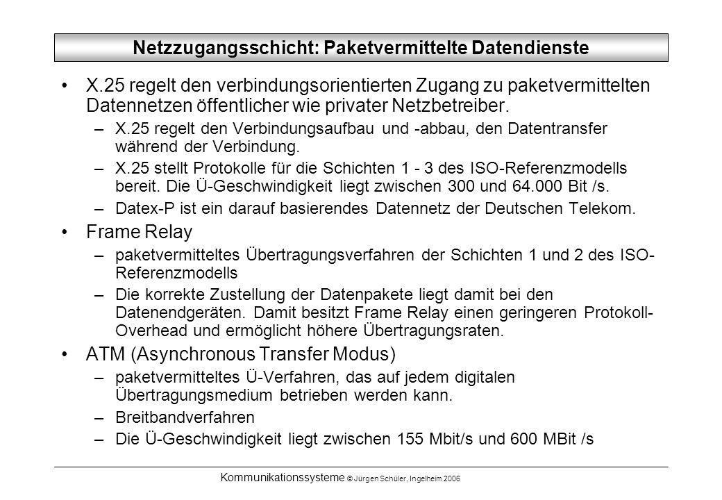 Kommunikationssysteme © Jürgen Schüler, Ingelheim 2006 Netzzugangsschicht: Paketvermittelte Datendienste X.25 regelt den verbindungsorientierten Zugan
