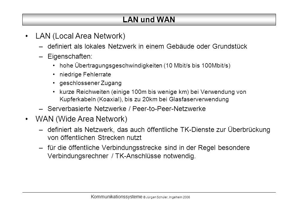 Kommunikationssysteme © Jürgen Schüler, Ingelheim 2006 LAN und WAN LAN (Local Area Network) –definiert als lokales Netzwerk in einem Gebäude oder Grun