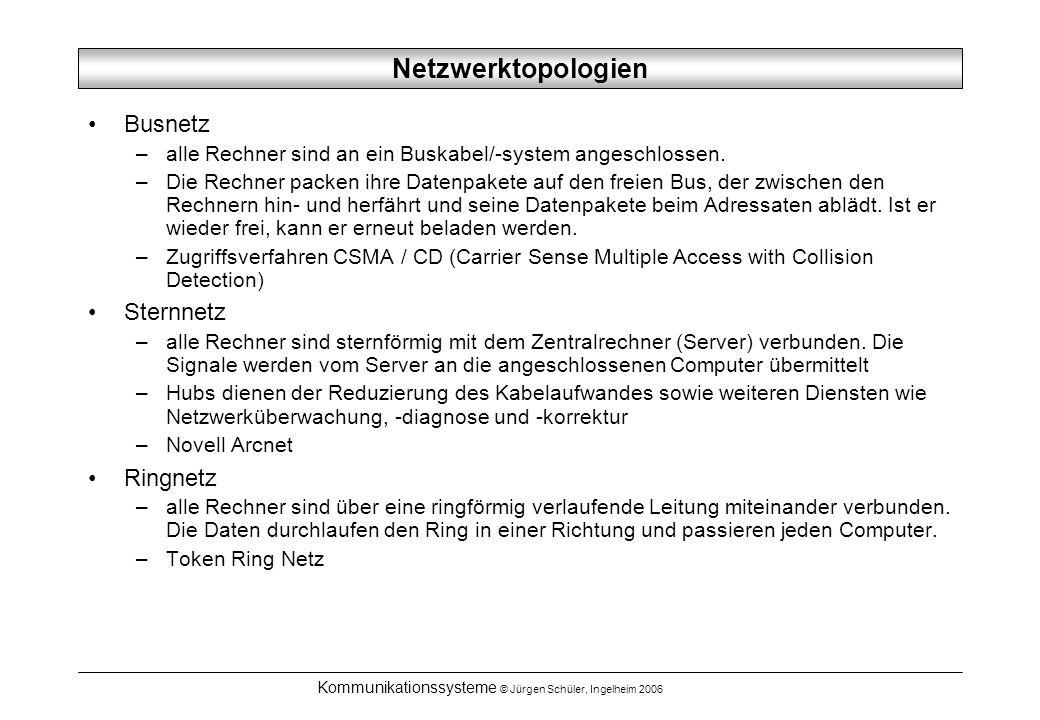 Kommunikationssysteme © Jürgen Schüler, Ingelheim 2006 Netzwerktopologien Busnetz –alle Rechner sind an ein Buskabel/-system angeschlossen. –Die Rechn