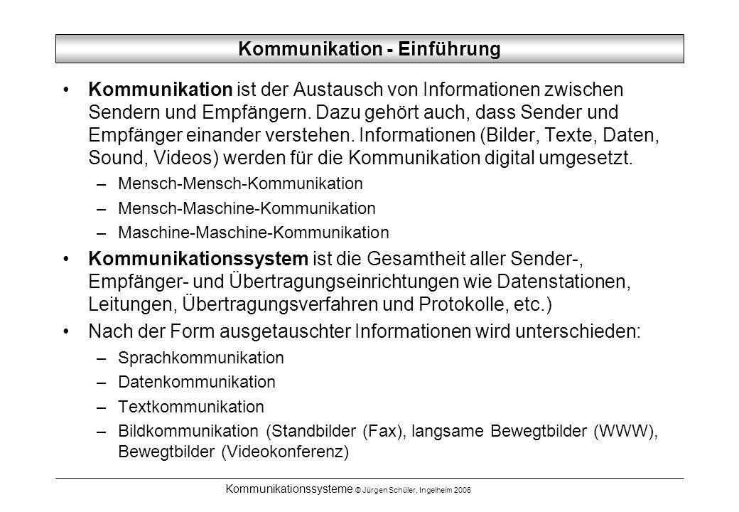 Kommunikationssysteme © Jürgen Schüler, Ingelheim 2006 Vermaschte Struktur Linienstruktur Sternstruktur Busstruktur Ringstruktur Baumstruktur Netzwerktopologien Stahlknecht / Hasenkamp: Einführung in die Wirtschaftsinformatik, 9.