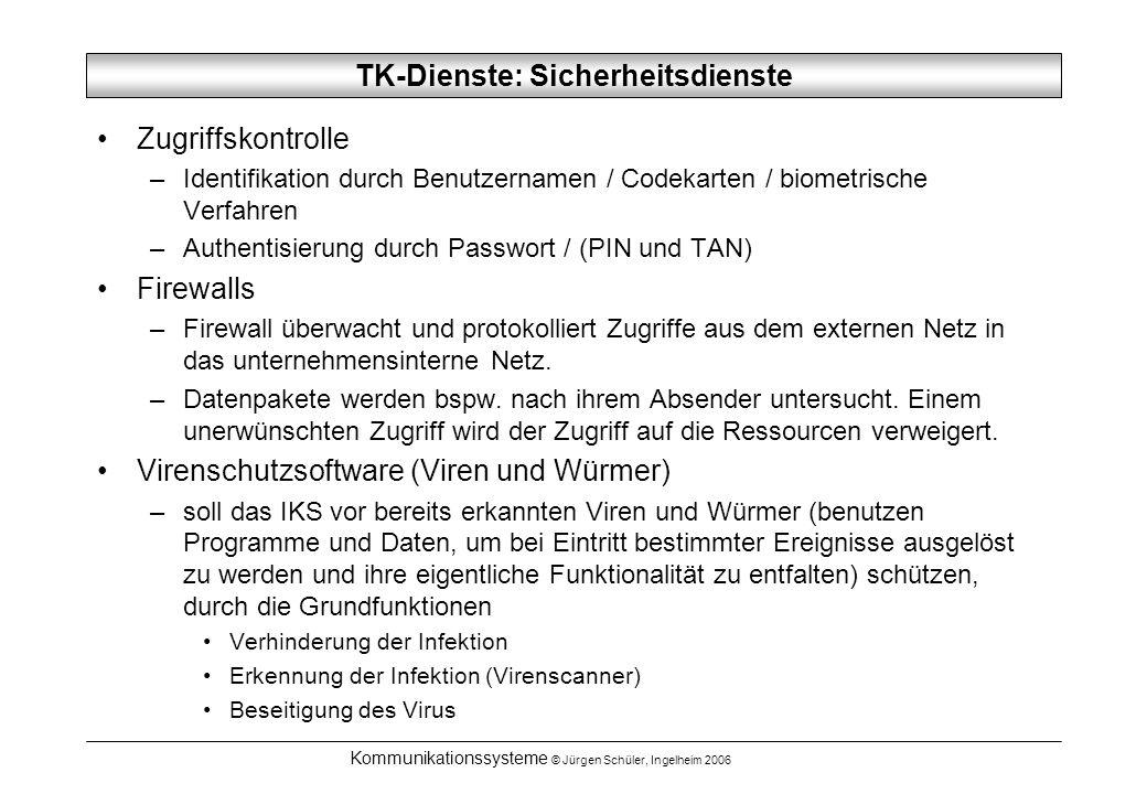 Kommunikationssysteme © Jürgen Schüler, Ingelheim 2006 TK-Dienste: Sicherheitsdienste Zugriffskontrolle –Identifikation durch Benutzernamen / Codekart