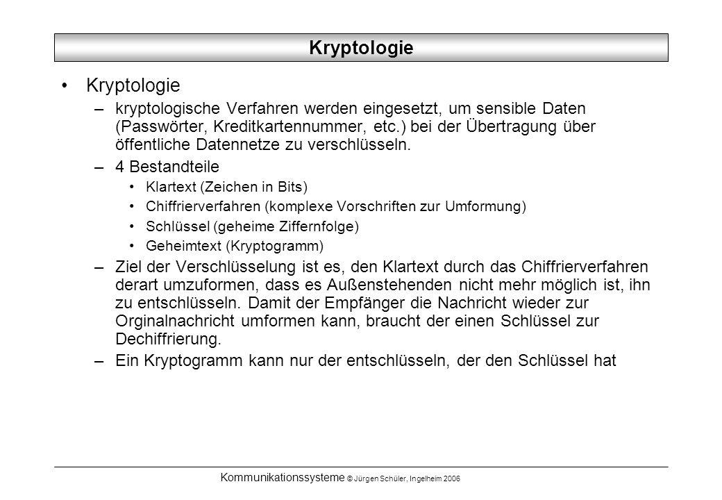 Kommunikationssysteme © Jürgen Schüler, Ingelheim 2006 Kryptologie –kryptologische Verfahren werden eingesetzt, um sensible Daten (Passwörter, Kreditk