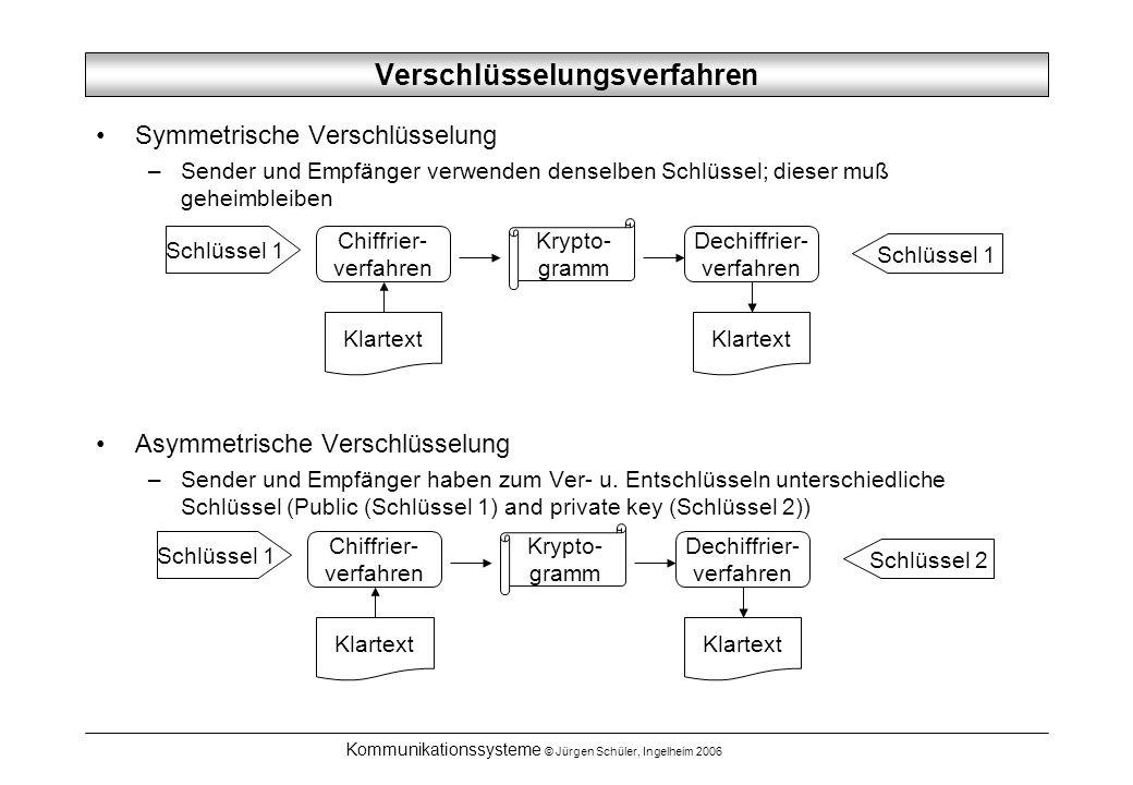 Kommunikationssysteme © Jürgen Schüler, Ingelheim 2006 Verschlüsselungsverfahren Symmetrische Verschlüsselung –Sender und Empfänger verwenden denselben Schlüssel; dieser muß geheimbleiben Asymmetrische Verschlüsselung –Sender und Empfänger haben zum Ver- u.