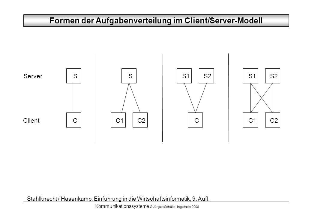 Kommunikationssysteme © Jürgen Schüler, Ingelheim 2006 S C S C1C2 S1S2 C S1S2 C1C2 Server Client Formen der Aufgabenverteilung im Client/Server-Modell Stahlknecht / Hasenkamp: Einführung in die Wirtschaftsinformatik, 9.