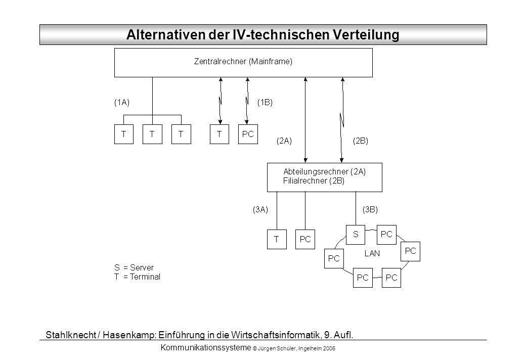Kommunikationssysteme © Jürgen Schüler, Ingelheim 2006 Stahlknecht / Hasenkamp: Einführung in die Wirtschaftsinformatik, 9. Aufl. Alternativen der IV-