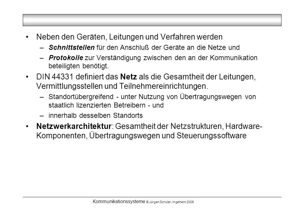 Kommunikationssysteme © Jürgen Schüler, Ingelheim 2006 TCP/IP-Protokollfamilie Schicht Protokollbeispiele Prozess/ Applikation Host to Host Internet Lokales Netzwerk oder Netzzugriff Ethernet, Token Ring, FDDI FTP SMTP HTTP (File Transfer), (E-Mail), (World Wide Web) Transmission Control Protocol TCP Internet Protocol IP 7 Anwendungsschicht 6 Darstellungsschicht 5 Kommunikationssteuerungs- schicht 4 Transportschicht 3 Vermittlungsschicht 2 Sicherungsschicht 1 Physikalische Schicht ISO/OSI Schicht Schichteneinteilung bei ISO/OSI und TCP/IP Stahlknecht / Hasenkamp: Einführung in die Wirtschaftsinformatik, 9.