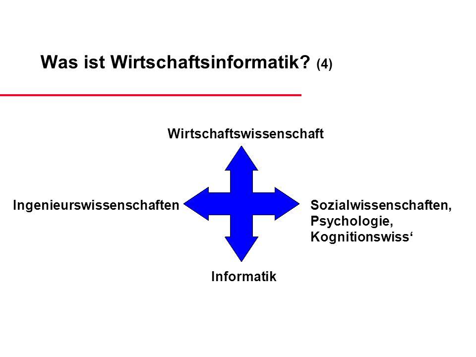 Was ist Wirtschaftsinformatik? (4) IngenieurswissenschaftenSozialwissenschaften, Psychologie, Kognitionswiss Wirtschaftswissenschaft Informatik