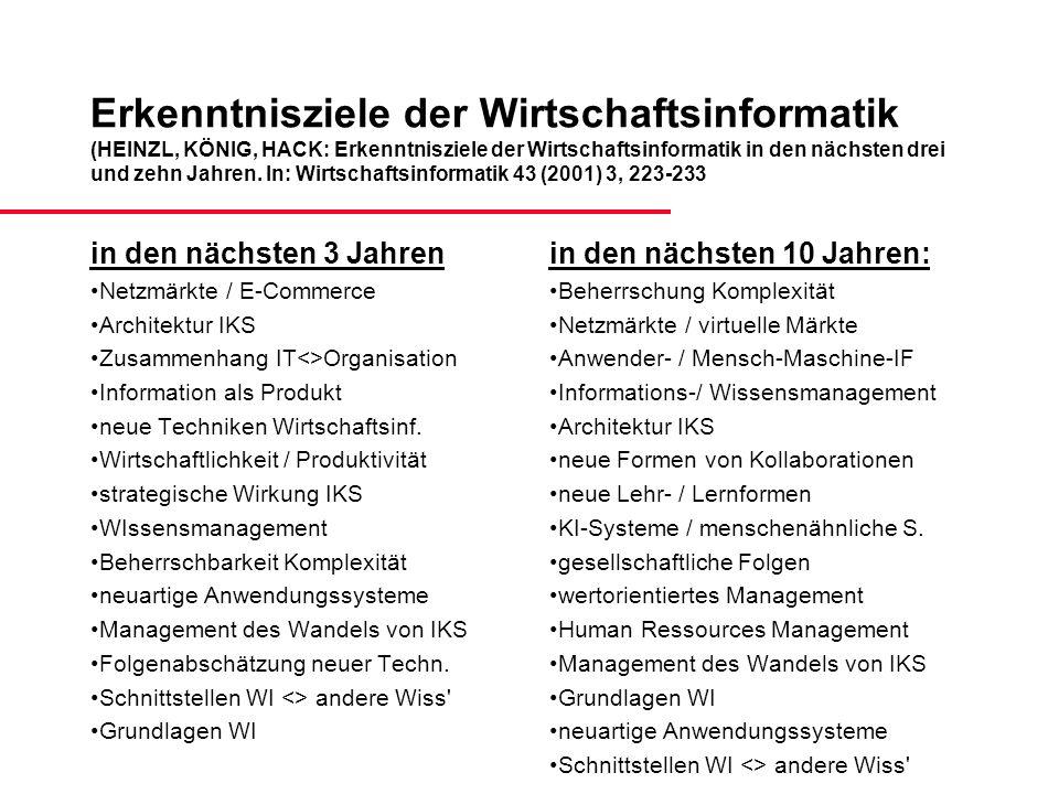 Erkenntnisziele der Wirtschaftsinformatik (HEINZL, KÖNIG, HACK: Erkenntnisziele der Wirtschaftsinformatik in den nächsten drei und zehn Jahren. In: Wi