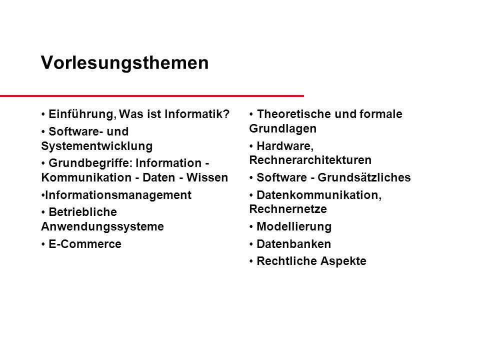 Vorlesungsthemen Einführung, Was ist Informatik? Software- und Systementwicklung Grundbegriffe: Information - Kommunikation - Daten - Wissen Informati