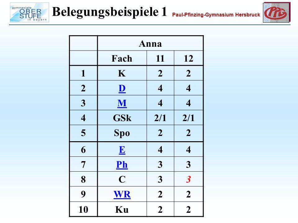 Paul-Pfinzing-Gymnasium Hersbruck Belegungsbeispiele 1 Anna Fach1112 1K22 2D44 3M44 4GSk2/1 5Spo22 6E44 7Ph33 8C33 9WR22 10Ku22