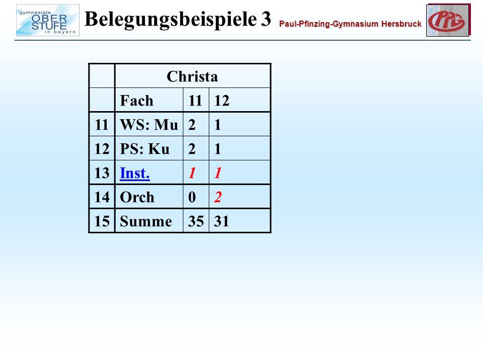 Paul-Pfinzing-Gymnasium Hersbruck Belegungsbeispiele 3 Christa Fach1112 11WS: Mu21 12PS: Ku21 13Inst.11 14Orch02 15Summe3531