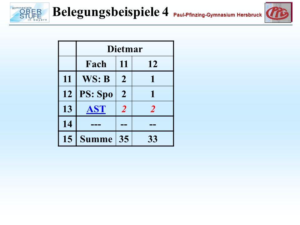Paul-Pfinzing-Gymnasium Hersbruck Belegungsbeispiele 4 Dietmar Fach1112 11WS: B21 12PS: Spo21 13AST22 14----- 15Summe3533