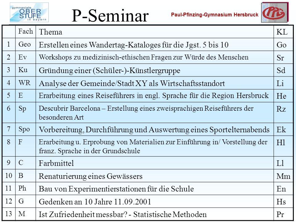 Paul-Pfinzing-Gymnasium Hersbruck P-Seminar Fach ThemaKL 1Geo Erstellen eines Wandertag-Kataloges für die Jgst.