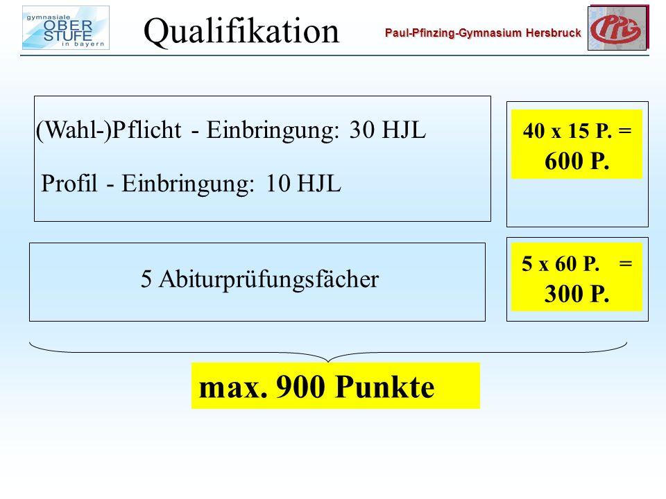 Paul-Pfinzing-Gymnasium Hersbruck (Wahl-)Pflicht - Einbringung: 30 HJL Profil - Einbringung: 10 HJL 40 x 15 P.