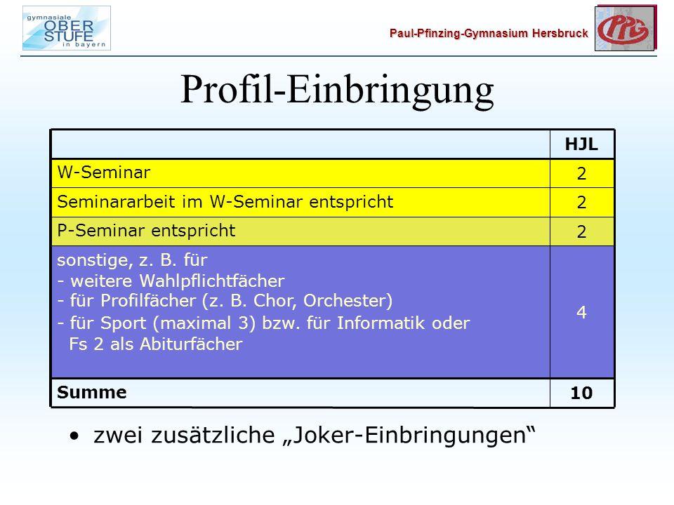 Paul-Pfinzing-Gymnasium Hersbruck Profil-Einbringung zwei zusätzliche Joker-Einbringungen HJL 10 Summe 4 sonstige, z.