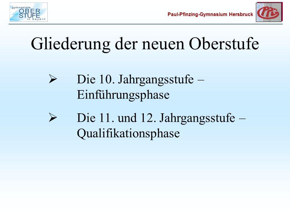 Paul-Pfinzing-Gymnasium Hersbruck Gliederung der neuen Oberstufe Die 10.