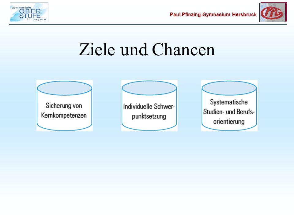 Paul-Pfinzing-Gymnasium Hersbruck Ziele und Chancen