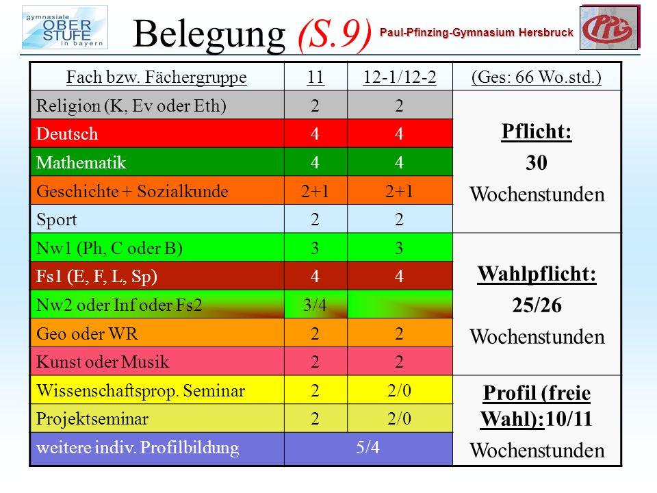 Paul-Pfinzing-Gymnasium Hersbruck Fach bzw.