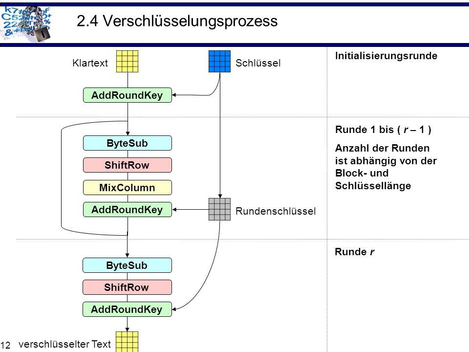 12 2.4 Verschlüsselungsprozess Runde 1 bis ( r – 1 ) Anzahl der Runden ist abhängig von der Block- und Schlüssellänge ByteSub ShiftRow MixColumn AddRo