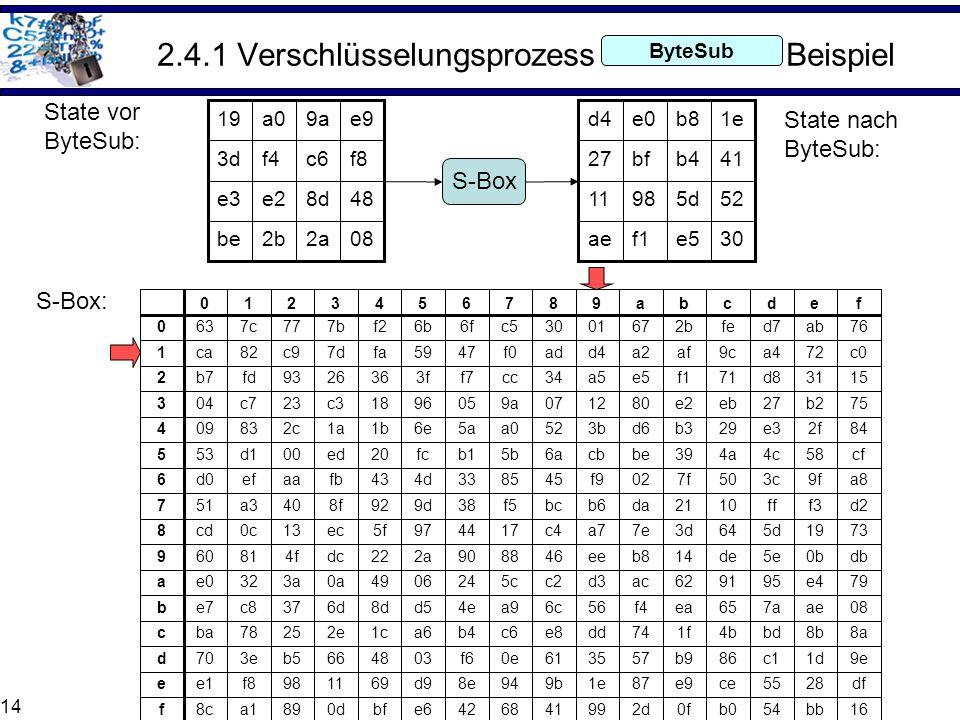 14 2.4.1 Verschlüsselungsprozess Beispiel e99aa019 082a2bbe 488de2e3 f8c6f43d 1eb8e0d4 30e5f1ae 525d9811 41b4bf27 16bb54b00f2d416842e6bf0d89a18cf df28