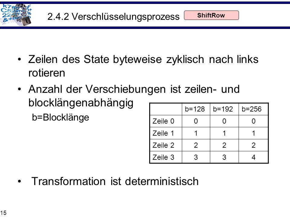 15 2.4.2 Verschlüsselungsprozess Zeilen des State byteweise zyklisch nach links rotieren Anzahl der Verschiebungen ist zeilen- und blocklängenabhängig