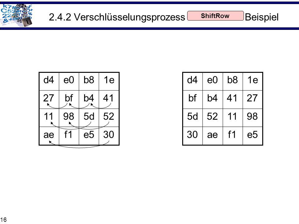 16 2.4.2 Verschlüsselungsprozess Beispiel 1eb8e0d4 30e5f1ae 525d9811 41b4bf27 1eb8e0d4 e5f1ae30 9811525d 2741b4bf ShiftRow
