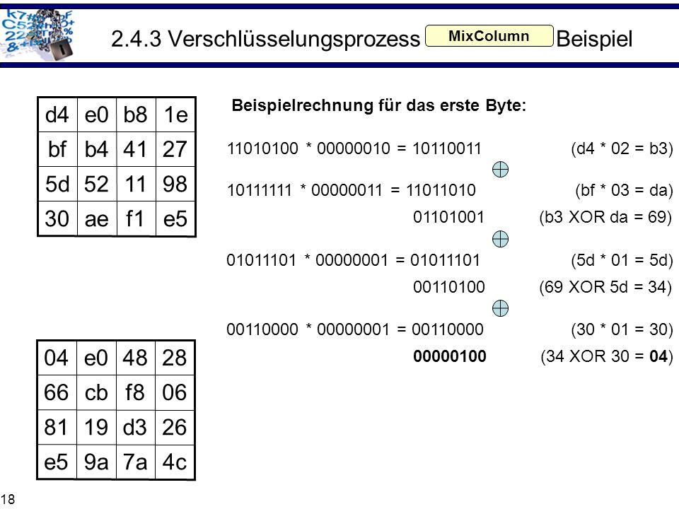 18 2.4.3 Verschlüsselungsprozess Beispiel MixColumn 1eb8e0d4 e5f1ae30 9811525d 2741b4bf Beispielrechnung für das erste Byte: 11010100 * 00000010 = 101