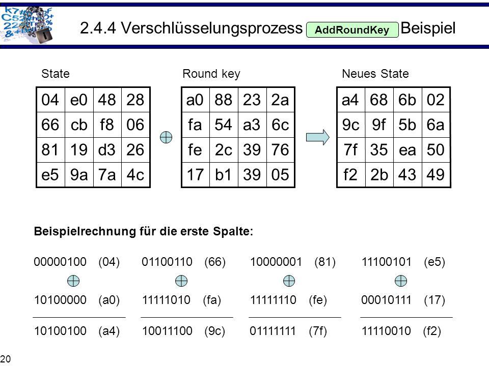 20 2.4.4 Verschlüsselungsprozess Beispiel AddRoundKey 2848e004 4c7a9ae5 26d31981 06f8cb66 2a2388a0 0539b117 76392cfe 6ca354fa Round keyState 026b68a4