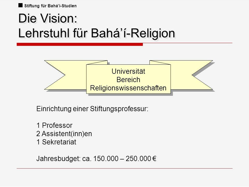 Die Vision: Lehrstuhl für Baháí-Religion Universität Bereich Religionswissenschaften Universität Bereich Religionswissenschaften Einrichtung einer Sti