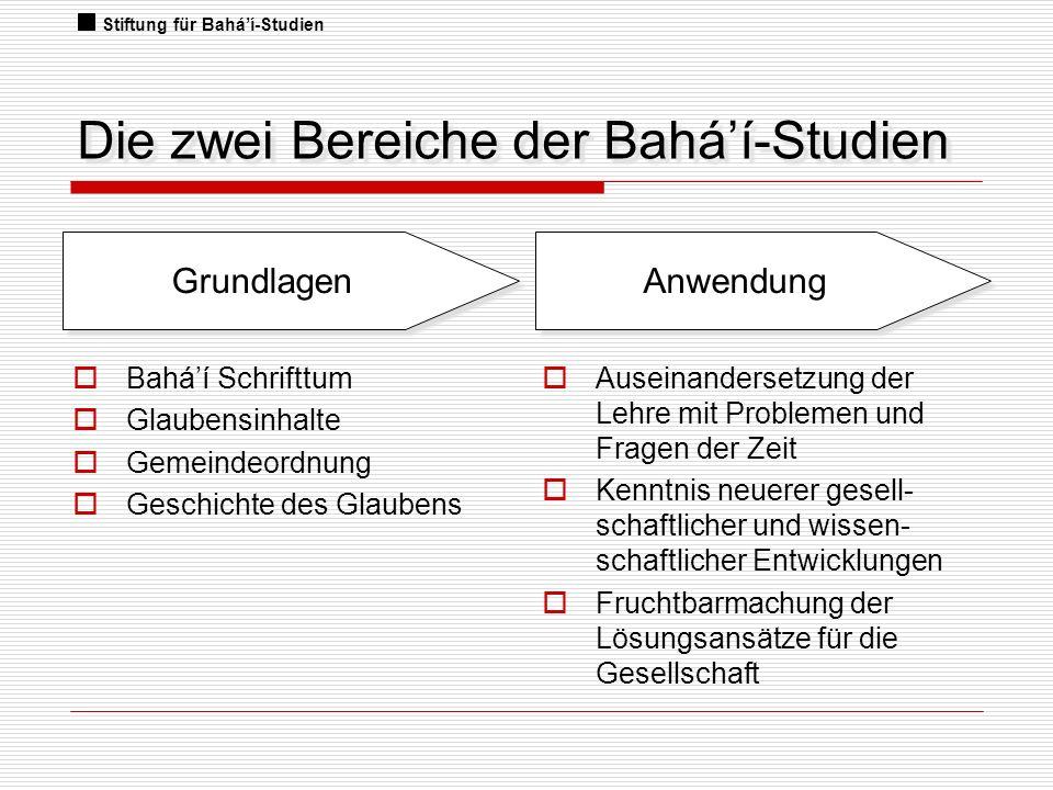 Die zwei Bereiche der Baháí-Studien Baháí Schrifttum Glaubensinhalte Gemeindeordnung Geschichte des Glaubens Auseinandersetzung der Lehre mit Probleme