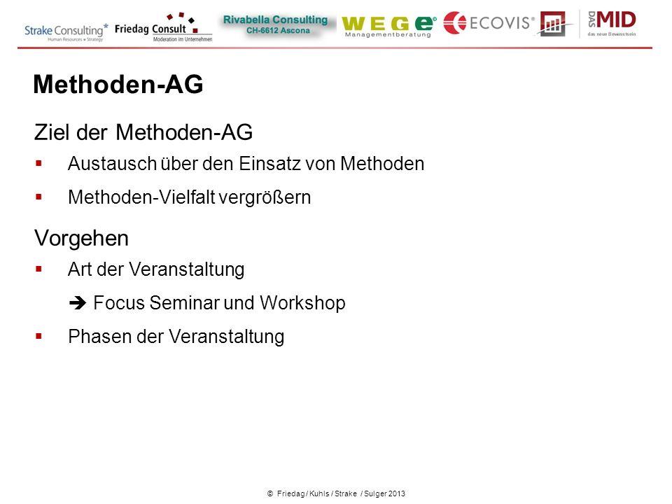 Ziel der Methoden-AG Austausch über den Einsatz von Methoden Methoden-Vielfalt vergrößern Vorgehen Art der Veranstaltung Focus Seminar und Workshop Ph