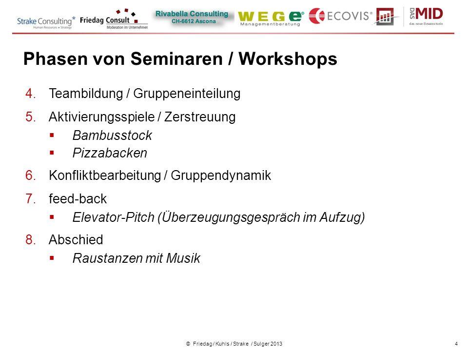 Phasen von Seminaren / Workshops 4 4.Teambildung / Gruppeneinteilung 5.Aktivierungsspiele / Zerstreuung Bambusstock Pizzabacken 6.Konfliktbearbeitung