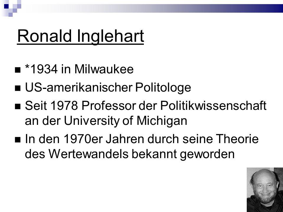 Ronald Inglehart *1934 in Milwaukee US-amerikanischer Politologe Seit 1978 Professor der Politikwissenschaft an der University of Michigan In den 1970er Jahren durch seine Theorie des Wertewandels bekannt geworden