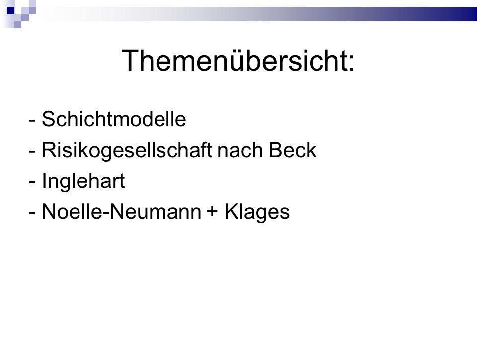 Themenübersicht: - Schichtmodelle - Risikogesellschaft nach Beck - Inglehart - Noelle-Neumann + Klages