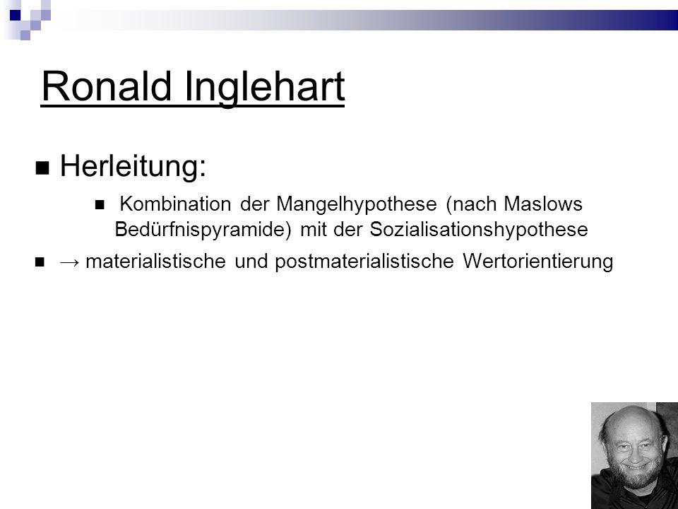Ronald Inglehart Herleitung: Kombination der Mangelhypothese (nach Maslows Bedürfnispyramide) mit der Sozialisationshypothese materialistische und postmaterialistische Wertorientierung
