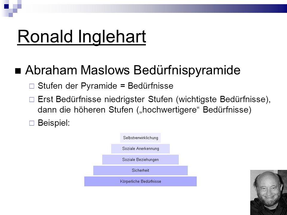 Ronald Inglehart Abraham Maslows Bedürfnispyramide Stufen der Pyramide = Bedürfnisse Erst Bedürfnisse niedrigster Stufen (wichtigste Bedürfnisse), dann die höheren Stufen (hochwertigere Bedürfnisse) Beispiel: