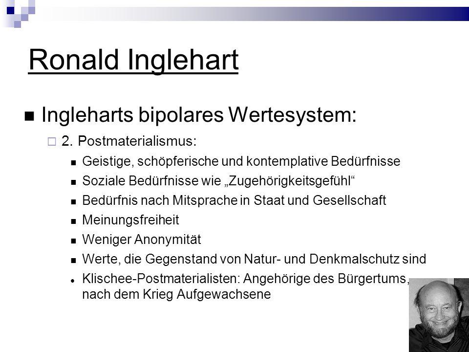 Ronald Inglehart Ingleharts bipolares Wertesystem: 2.