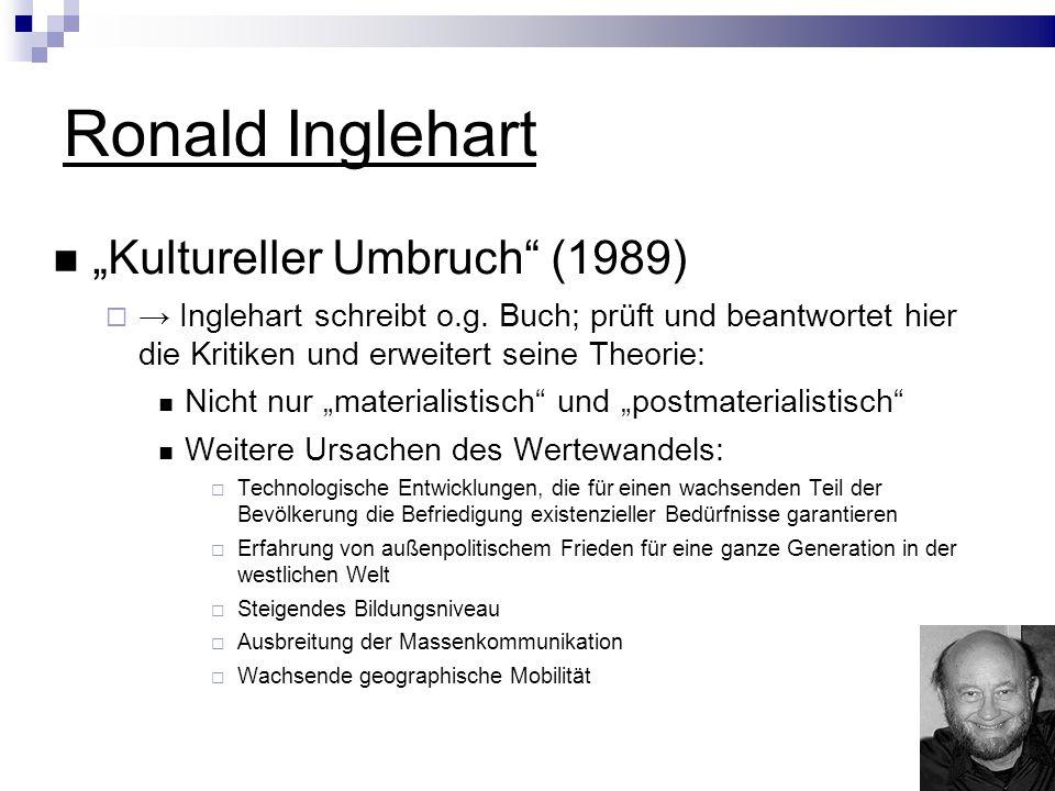 Ronald Inglehart Kultureller Umbruch (1989) Inglehart schreibt o.g.