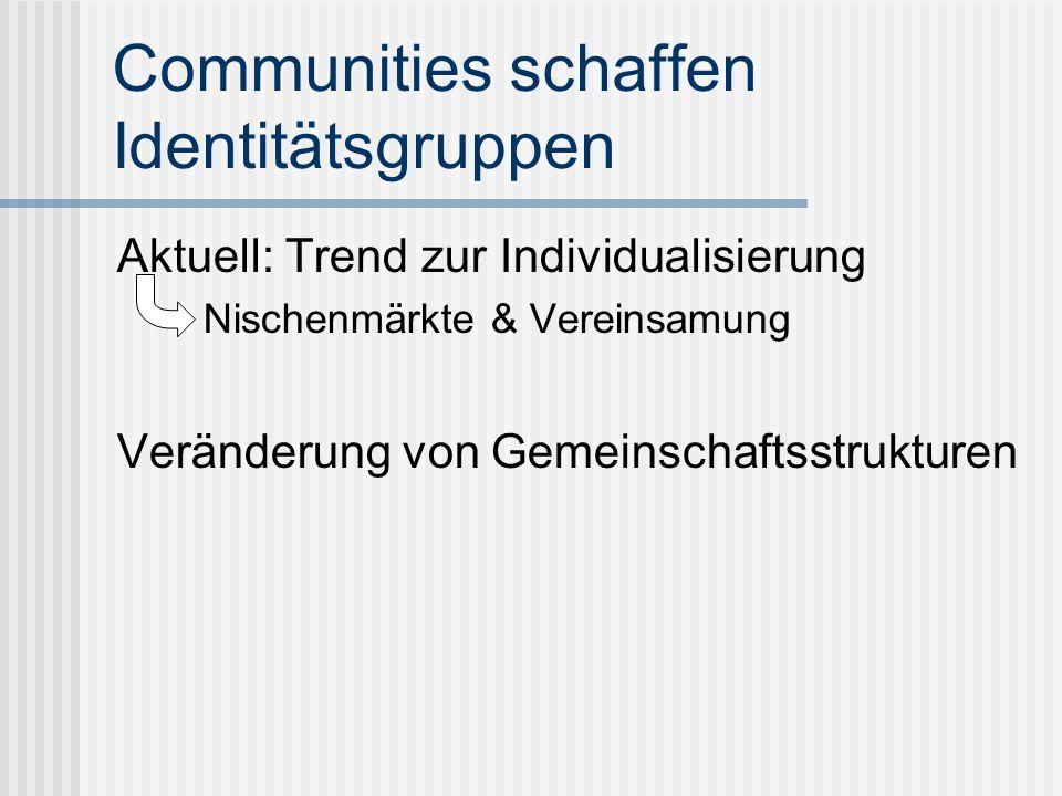 Communities schaffen Identitätsgruppen Aktuell: Trend zur Individualisierung Nischenmärkte & Vereinsamung Veränderung von Gemeinschaftsstrukturen