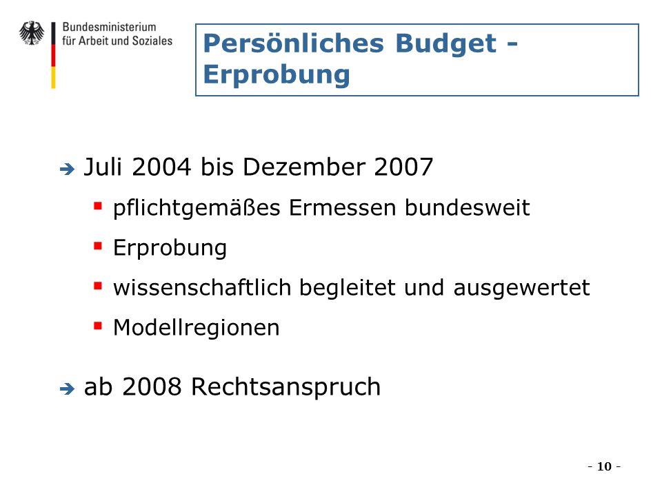 Persönliches Budget - Erprobung è Juli 2004 bis Dezember 2007 pflichtgemäßes Ermessen bundesweit Erprobung wissenschaftlich begleitet und ausgewertet