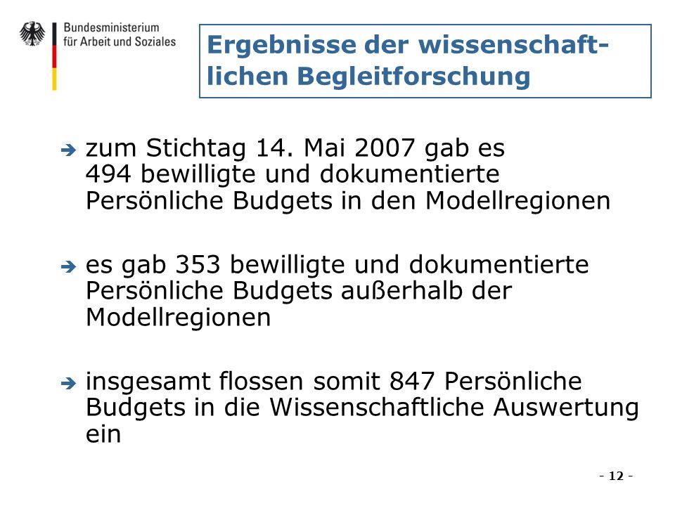 Ergebnisse der wissenschaft- lichen Begleitforschung è zum Stichtag 14. Mai 2007 gab es 494 bewilligte und dokumentierte Persönliche Budgets in den Mo