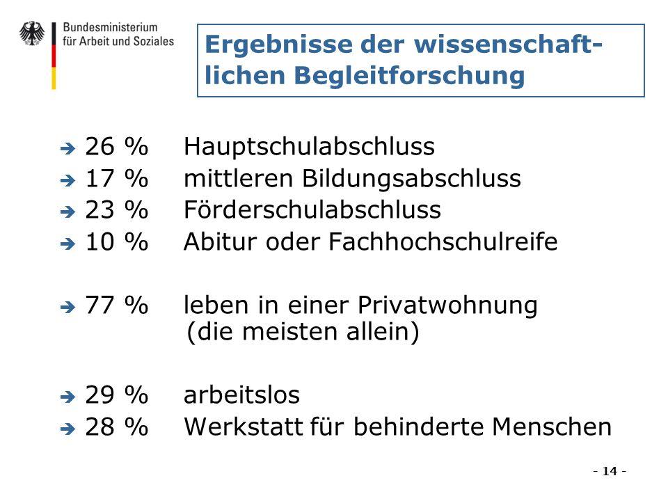 Ergebnisse der wissenschaft- lichen Begleitforschung è 26 % Hauptschulabschluss è 17 % mittleren Bildungsabschluss è 23 % Förderschulabschluss è 10 %