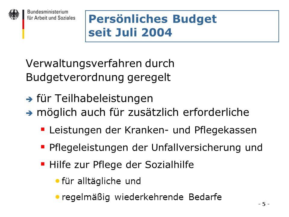 Persönliches Budget seit Juli 2004 Verwaltungsverfahren durch Budgetverordnung geregelt è für Teilhabeleistungen è möglich auch für zusätzlich erforde
