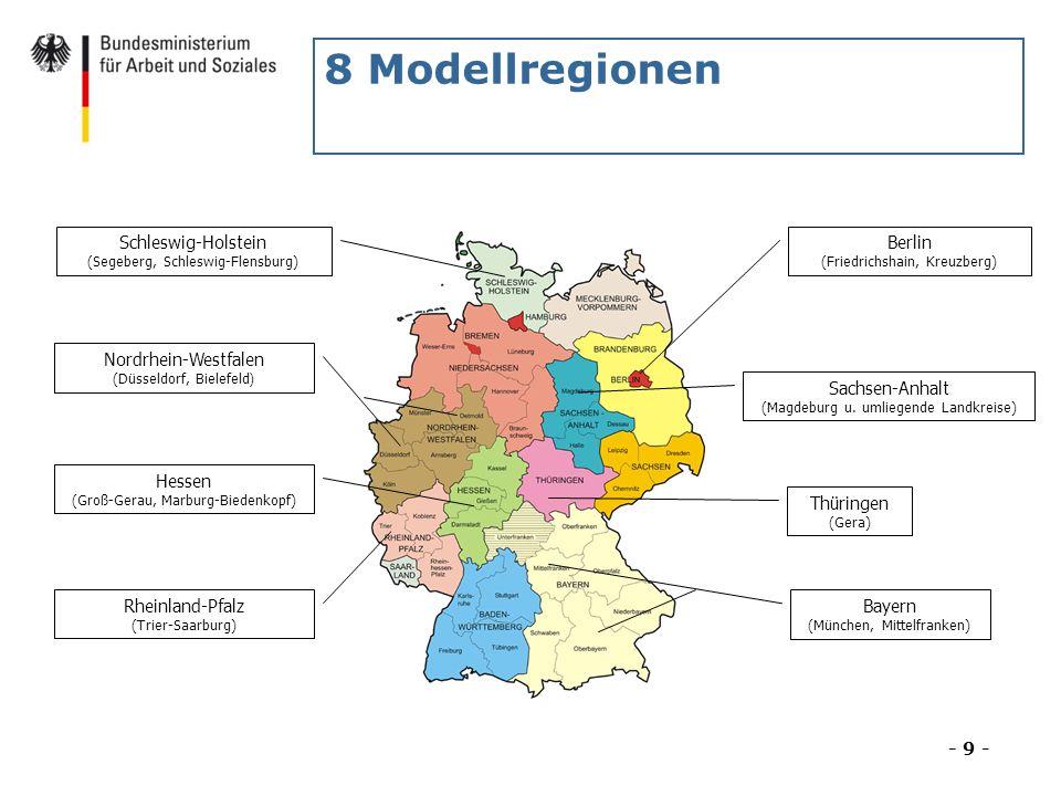 8 Modellregionen Bayern (München, Mittelfranken) Berlin (Friedrichshain, Kreuzberg) Hessen (Groß-Gerau, Marburg-Biedenkopf) Nordrhein-Westfalen (Düsse