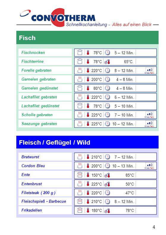 Fleisch / Geflügel / Wild Fisch 4 Schnellkochanleitung - Alles auf einen Blick Cordon Bleu Ente Filetsteak ( 200 g ) Fleischspieß - Barbecue Frikadell