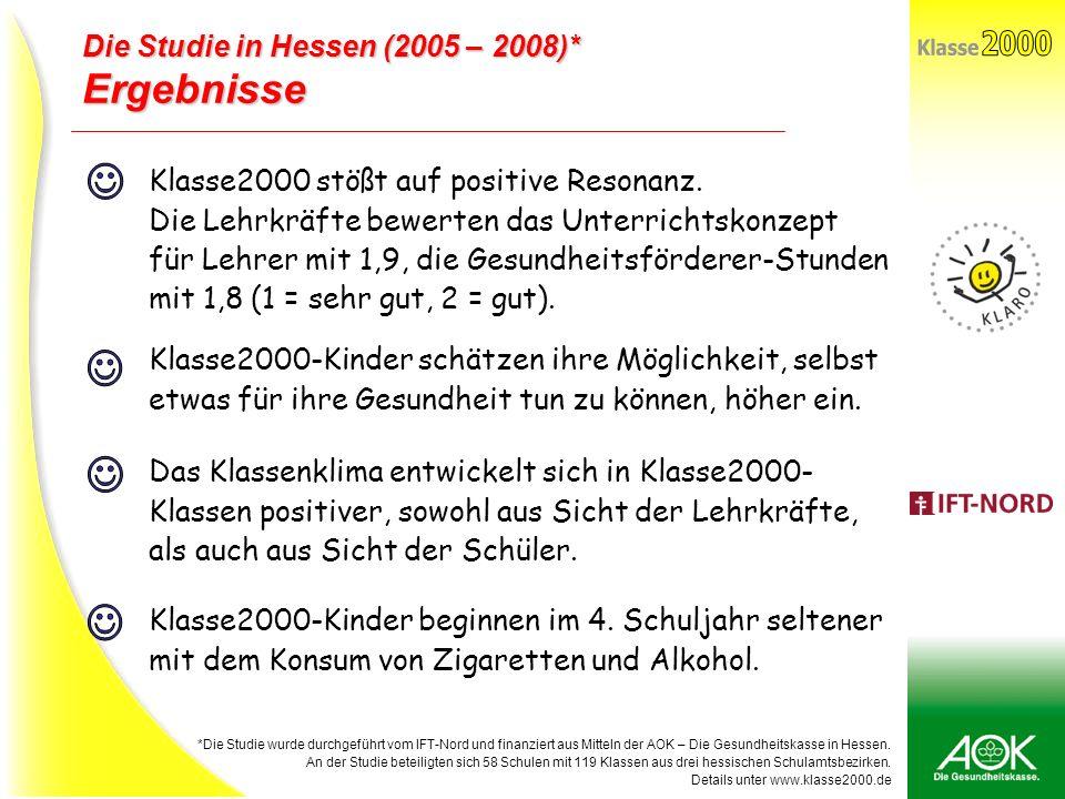 Folie 5 Das Klassenklima entwickelt sich in Klasse2000- Klassen positiver, sowohl aus Sicht der Lehrkräfte, als auch aus Sicht der Schüler. Klasse2000
