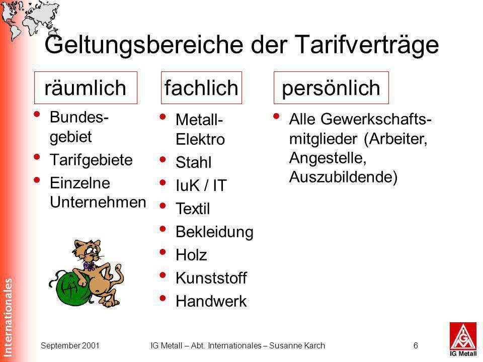Internationales September 2001IG Metall – Abt. Internationales – Susanne Karch6 Geltungsbereiche der Tarifverträge Bundes- gebiet Tarifgebiete Einzeln