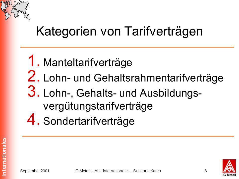 Internationales September 2001IG Metall – Abt. Internationales – Susanne Karch8 Kategorien von Tarifverträgen 1. Manteltarifverträge 2. Lohn- und Geha